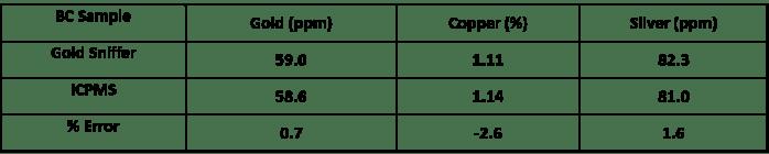 ICPMS comparison - May 16, 2017